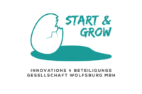 Innovations- und Beteiligungsgesellschaft Wolfsburg mbH